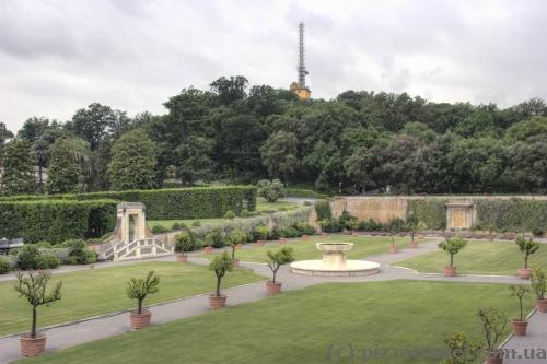 Сады Ватикана
